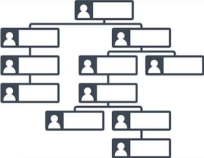 Diagram of an organizational chart