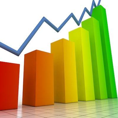 Customer Success Metrics That Matter